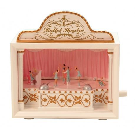 Spieluhr Ballet Theater